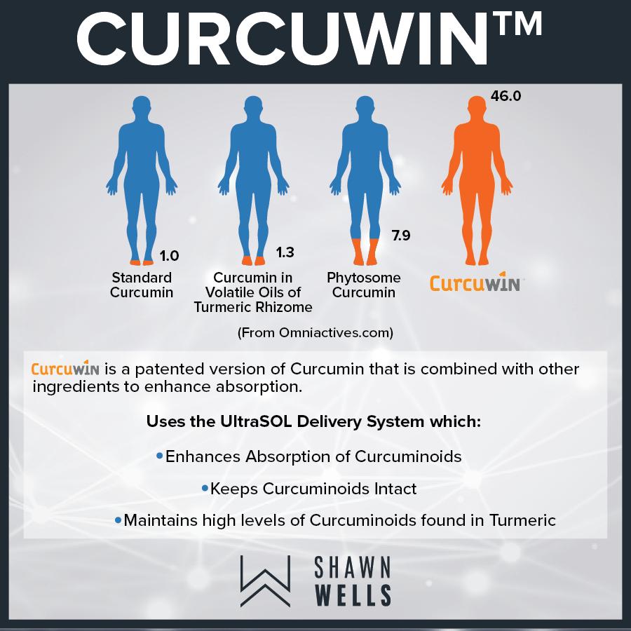 Curcumin by curcuwin