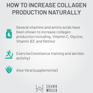 Increase collagen production naturally