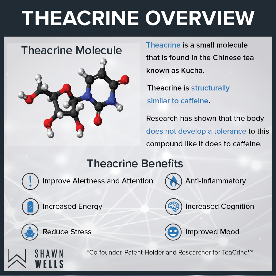 what is theacrine?