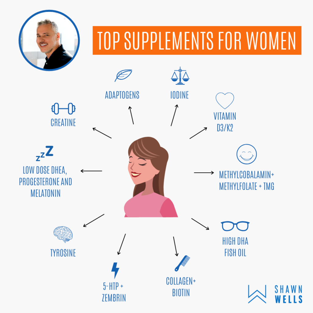 Top supplements for Women