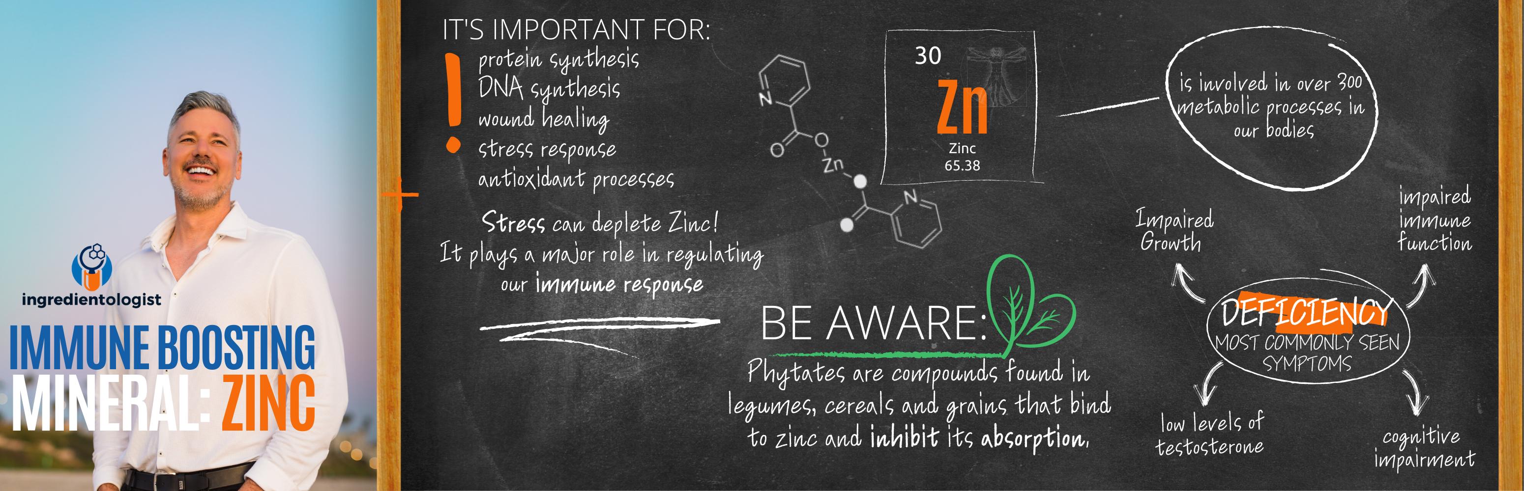 Immune boosting mineral Zinc