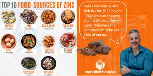 TOP 10 FOOD SOURCES OF ZINC