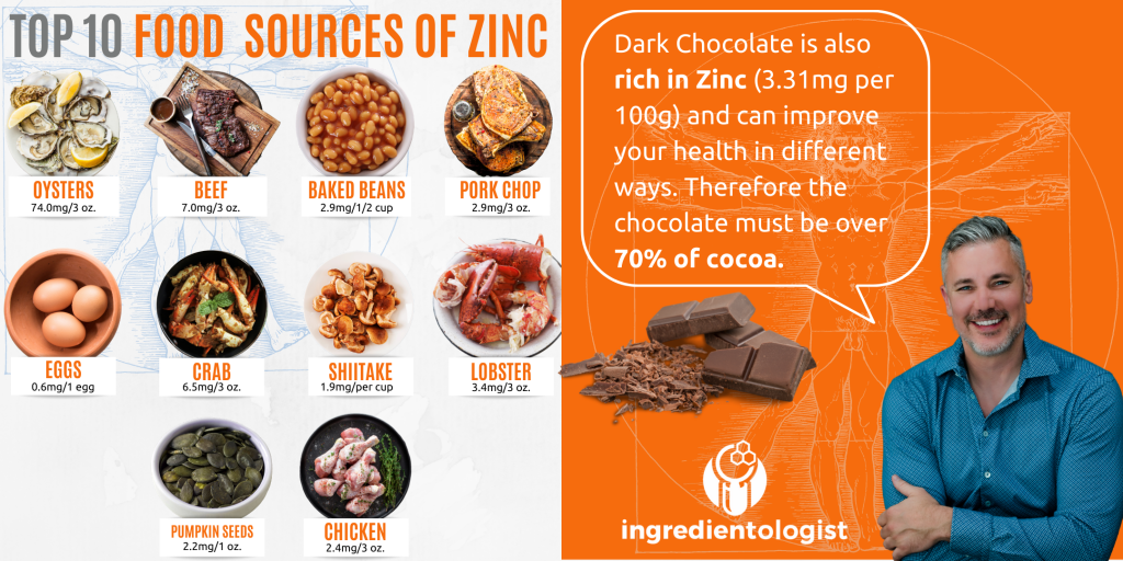 TOP 10 FOOD SOURCES OF ZINC