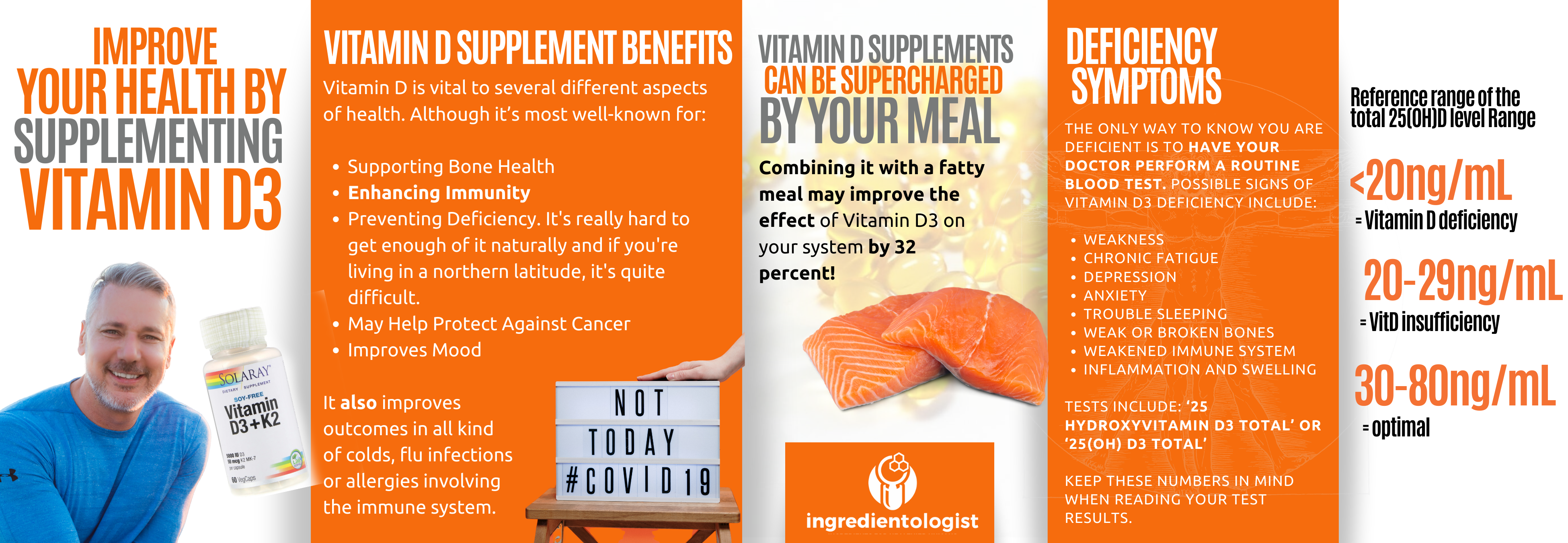 Improve your health by supplementing VITAMIN D3
