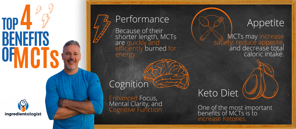 Top 4 benefits of MCTs