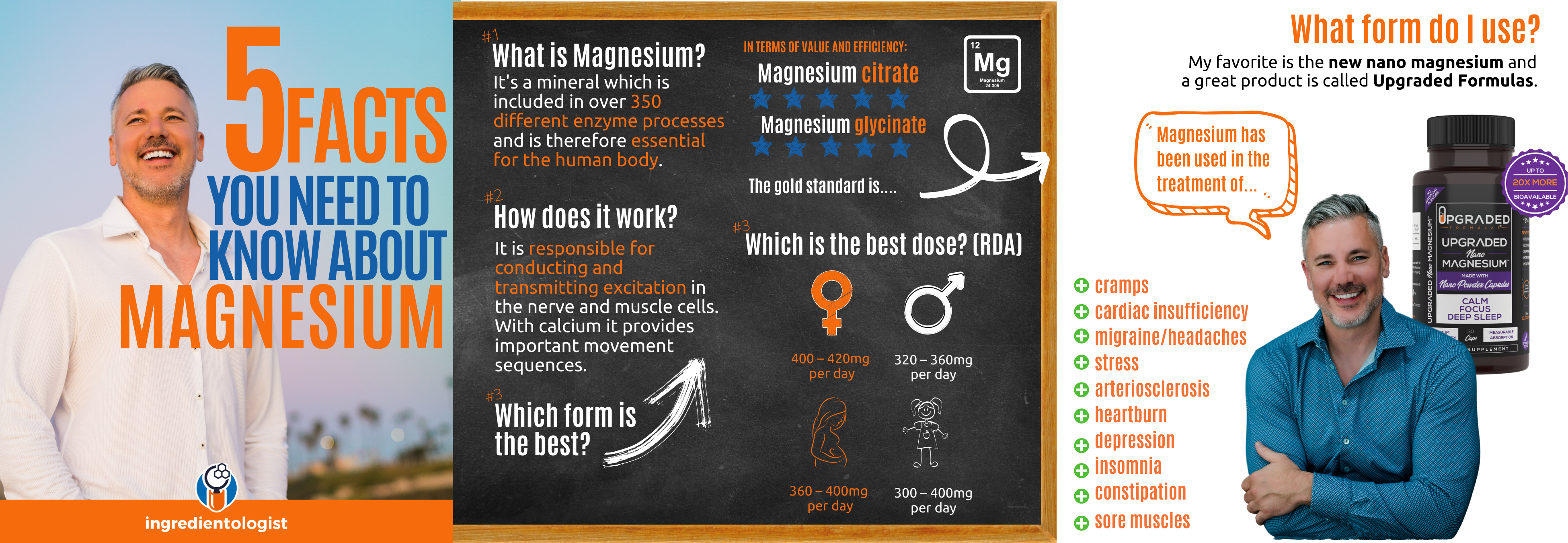 Facts about Magnesium