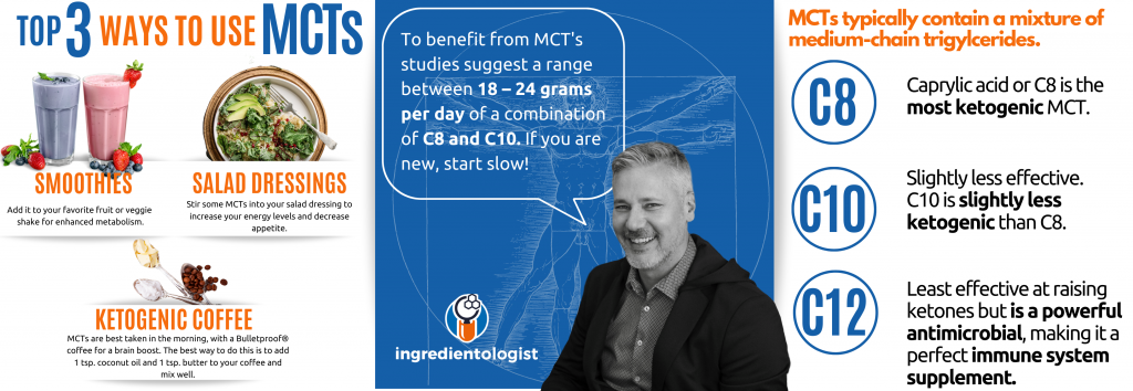 Top 3 ways to use MCTs