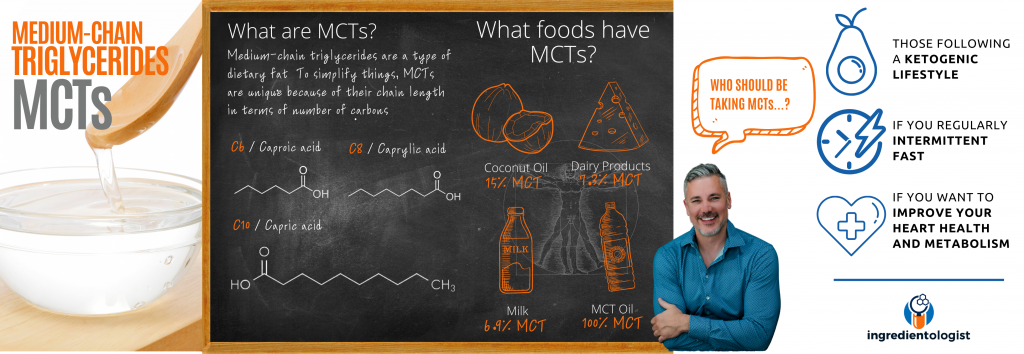 Medium-Chain Triglycerides MCT