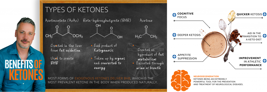 Benefits of Ketones