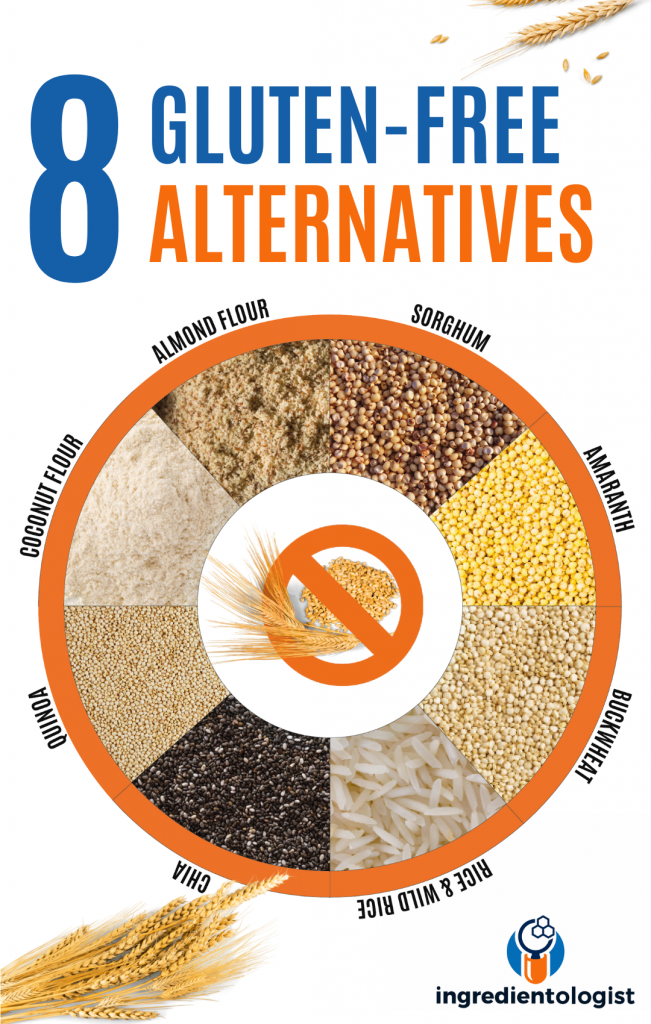 8 gluten-free alternatives