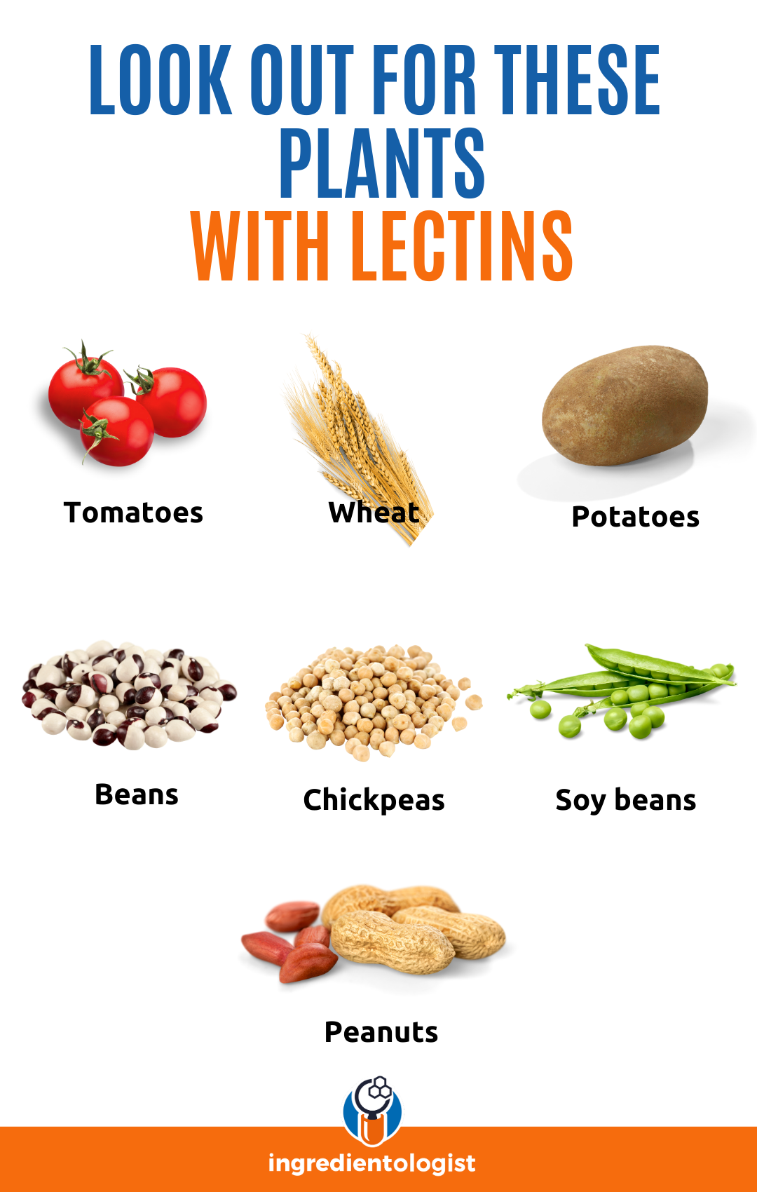 look out for these plants With lectins