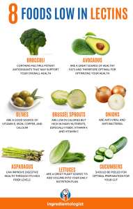 8 foods low in lectins