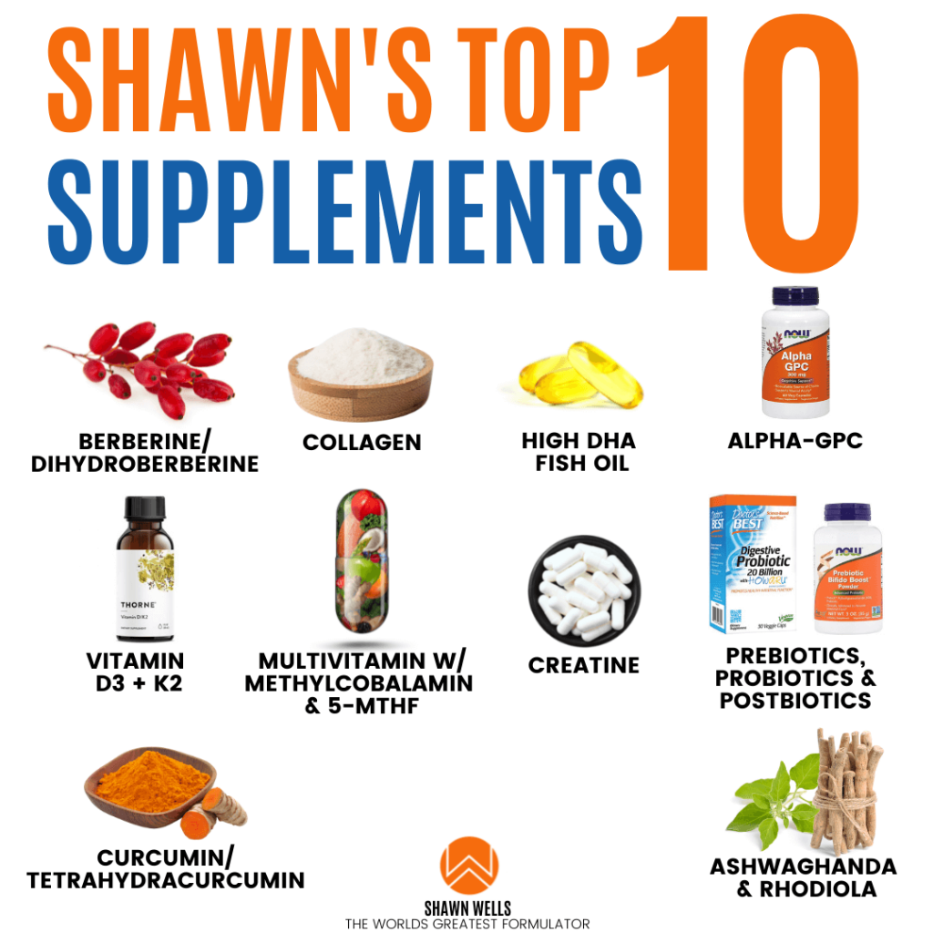 Shawns Top supplements